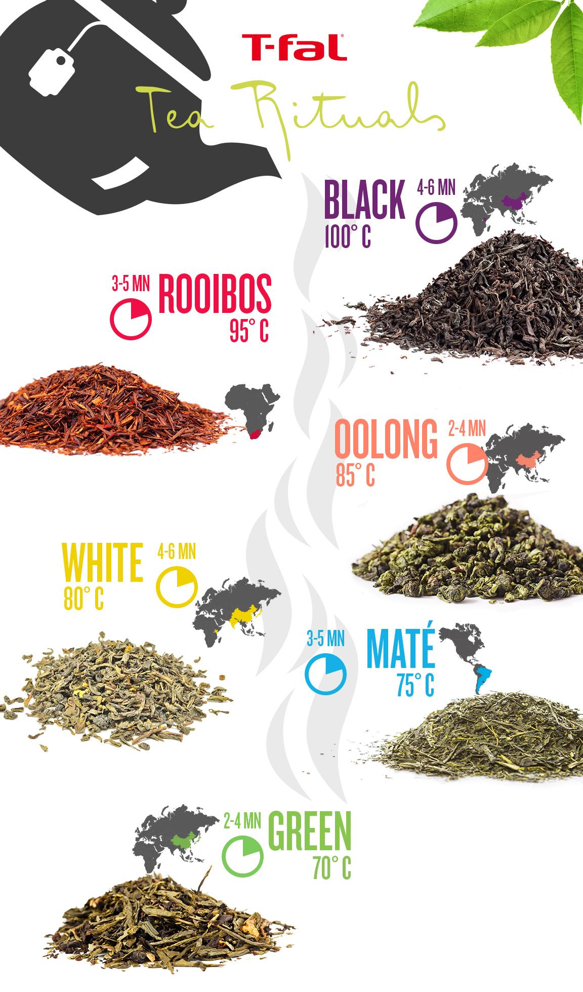 tea-guide